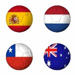 World Cup Group B Footballs