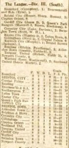 exeter_luton_1932_table