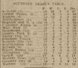Xmas_day_1913_league_table