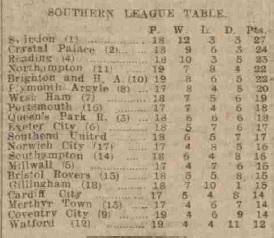 Xmas_day_1913_league_table