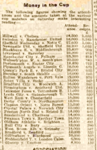 facup_money_1914
